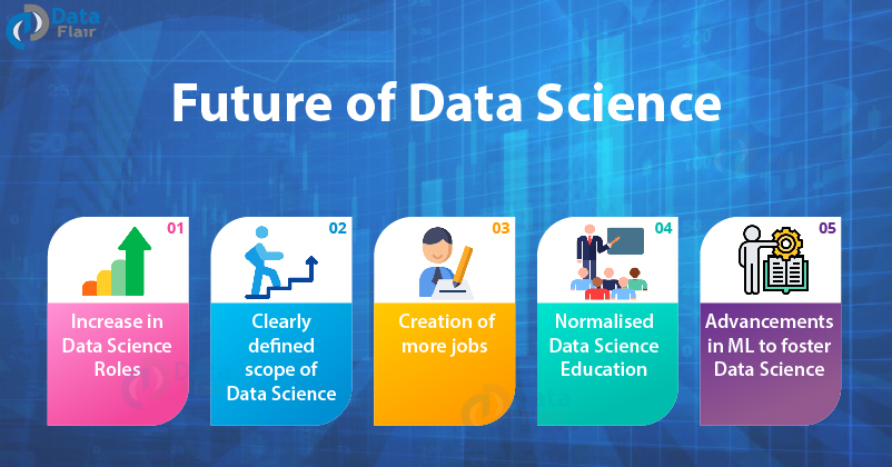 Data Science The Future Of Data