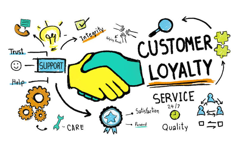 7 Ways A CRM System Can Help Boosts Customer Loyalty And Increase Revenue