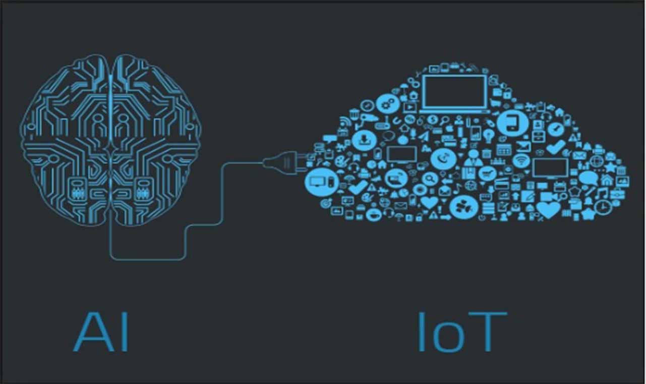 AI in IoT Market