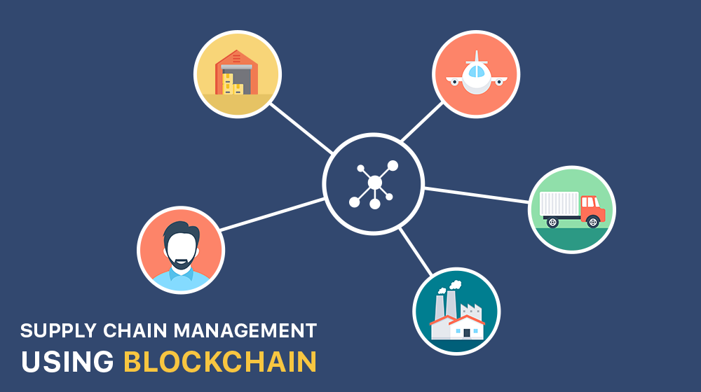 Blockchain Technology in Supply Chain Management