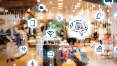 Retail IoT Market