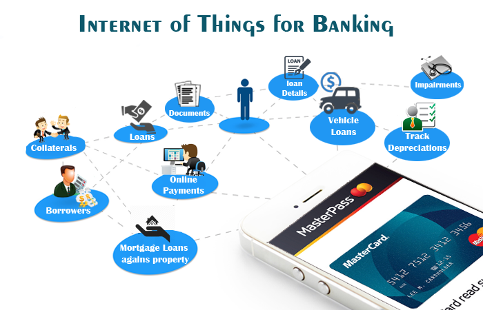 IoT in Banking & Financial Services